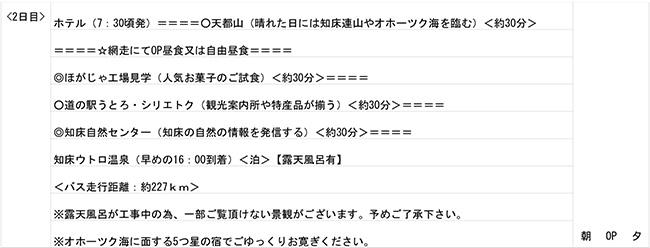 北海道3泊4日ツアーの最終日程表 2日目