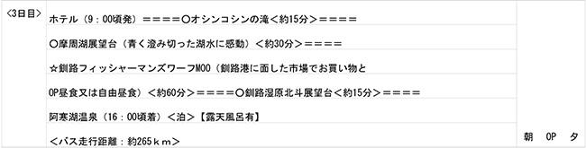 北海道3泊4日ツアーの最終日程表 3日目